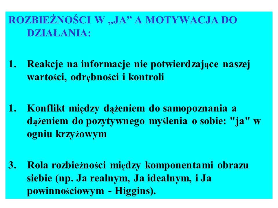 DOSTĘPNOŚĆ POZNAWCZA JA jako warunek jego wpływu na przetwarzanie informacji i kontrolę działania: Idea roboczego Ja (H.