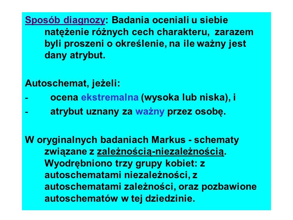 STRATEGIE ZAPEWNIANIA POZYTYWNEJ SAMOOCENY (A.