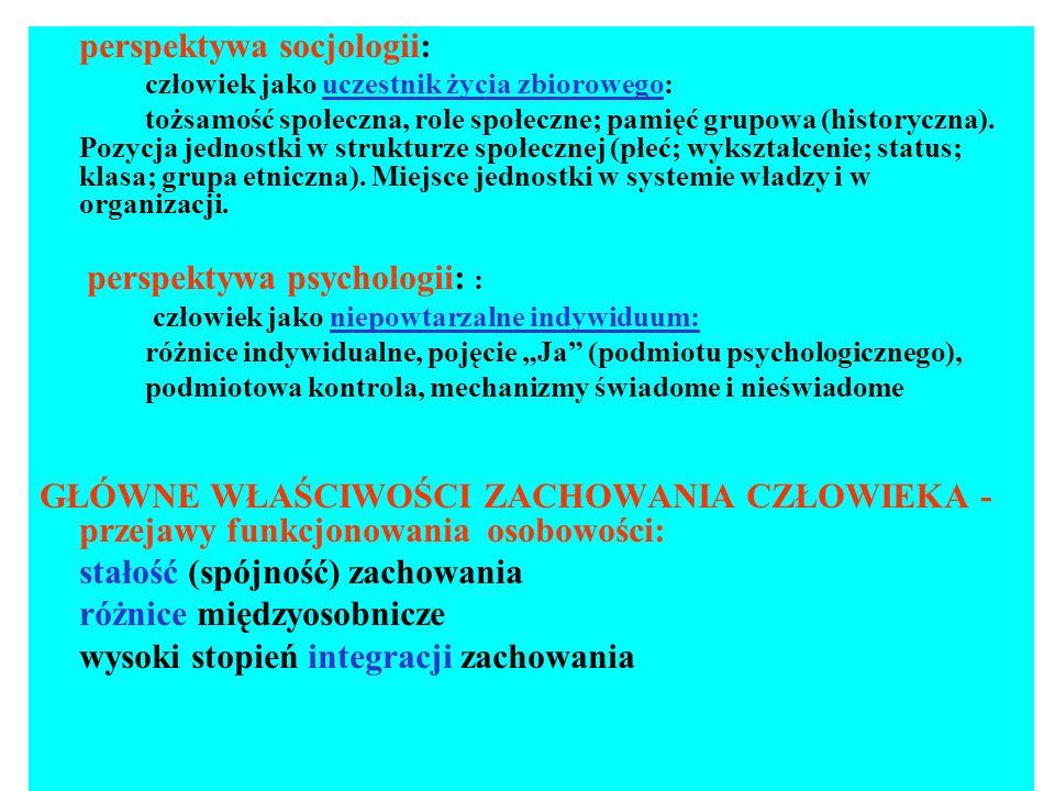 perspektywa socjologii: człowiek jako uczestnik życia zbiorowego: tożsamość społeczna, role społeczne; pamięć grupowa (historyczna). Pozycja jednostki