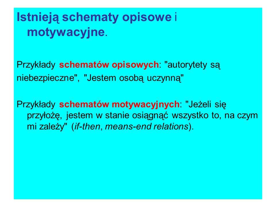 Istnieją schematy opisowe i motywacyjne. Przykłady schematów opisowych: