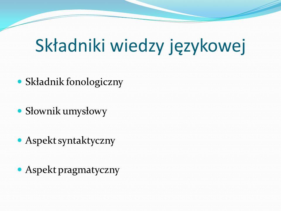 Składniki wiedzy językowej Składnik fonologiczny Słownik umysłowy Aspekt syntaktyczny Aspekt pragmatyczny