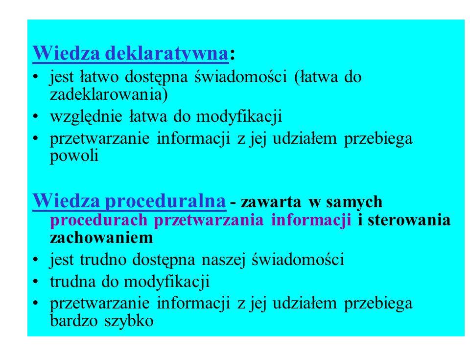 Wiedza deklaratywna: jest łatwo dostępna świadomości (łatwa do zadeklarowania) względnie łatwa do modyfikacji przetwarzanie informacji z jej udziałem
