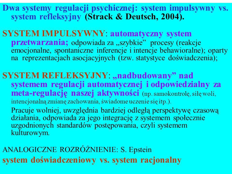 Dwa systemy regulacji psychicznej: system impulsywny vs. system refleksyjny (Strack & Deutsch, 2004). SYSTEM IMPULSYWNY: automatyczny system przetwarz