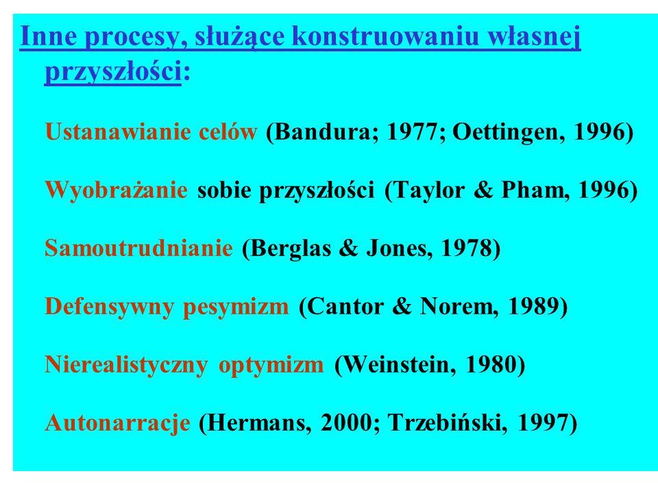 Inne procesy, służące konstruowaniu własnej przyszłości: Ustanawianie celów (Bandura; 1977; Oettingen, 1996) Wyobrażanie sobie przyszłości (Taylor & P