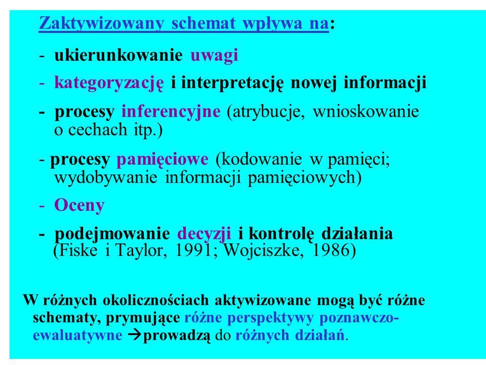 Zaktywizowany schemat wpływa na: -ukierunkowanie uwagi -kategoryzację i interpretację nowej informacji - procesy inferencyjne (atrybucje, wnioskowanie