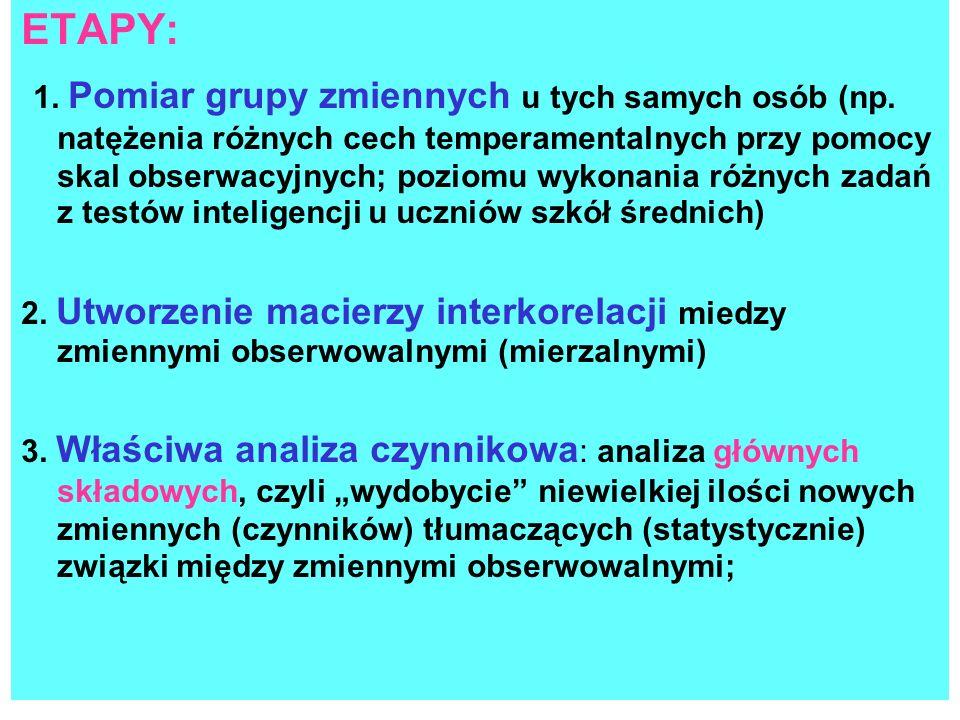 ETAPY: 1. Pomiar grupy zmiennych u tych samych osób (np. natężenia różnych cech temperamentalnych przy pomocy skal obserwacyjnych; poziomu wykonania r