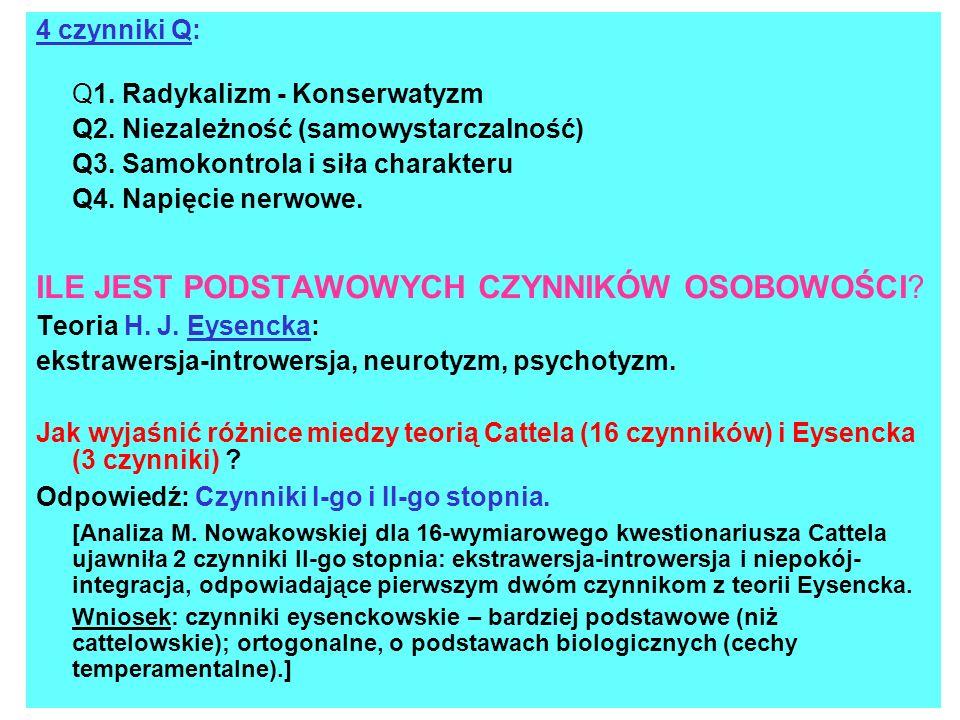 4 czynniki Q: Q1. Radykalizm - Konserwatyzm Q2. Niezależność (samowystarczalność) Q3. Samokontrola i siła charakteru Q4. Napięcie nerwowe. ILE JEST PO
