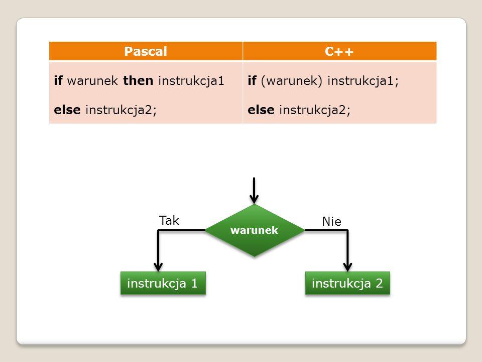PascalC++ if warunek then begin instrukcja_1; instrukcja_2; … instrukcja_n; end; if (warunek) { instrukcja_1; instrukcja_2; … instrukcja_n; } if warunek then begin instrukcja_11; instrukcja_21; … instrukcja_n1; end else begin instrukcja_12; instrukcja_22; … instrukcja_n2; end; if (warunek) { instrukcja_11; instrukcja_21; … instrukcja_n1; } else { instrukcja_12; instrukcja_22; … instrukcja_n2; }