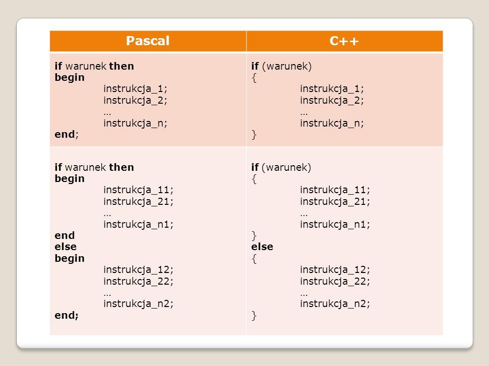 PascalC++ if warunek then begin instrukcja_1; instrukcja_2; … instrukcja_n; end; if (warunek) { instrukcja_1; instrukcja_2; … instrukcja_n; } if warun