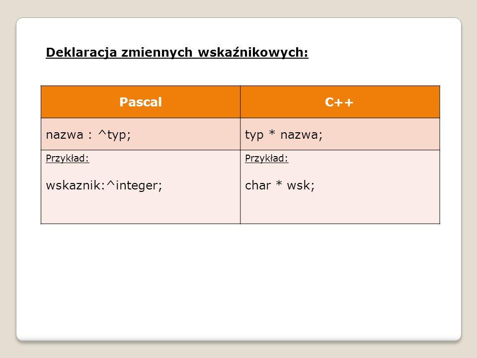 Deklaracja zmiennych wskaźnikowych: PascalC++ nazwa : ^typ;typ * nazwa; Przykład: wskaznik:^integer; Przykład: char * wsk;