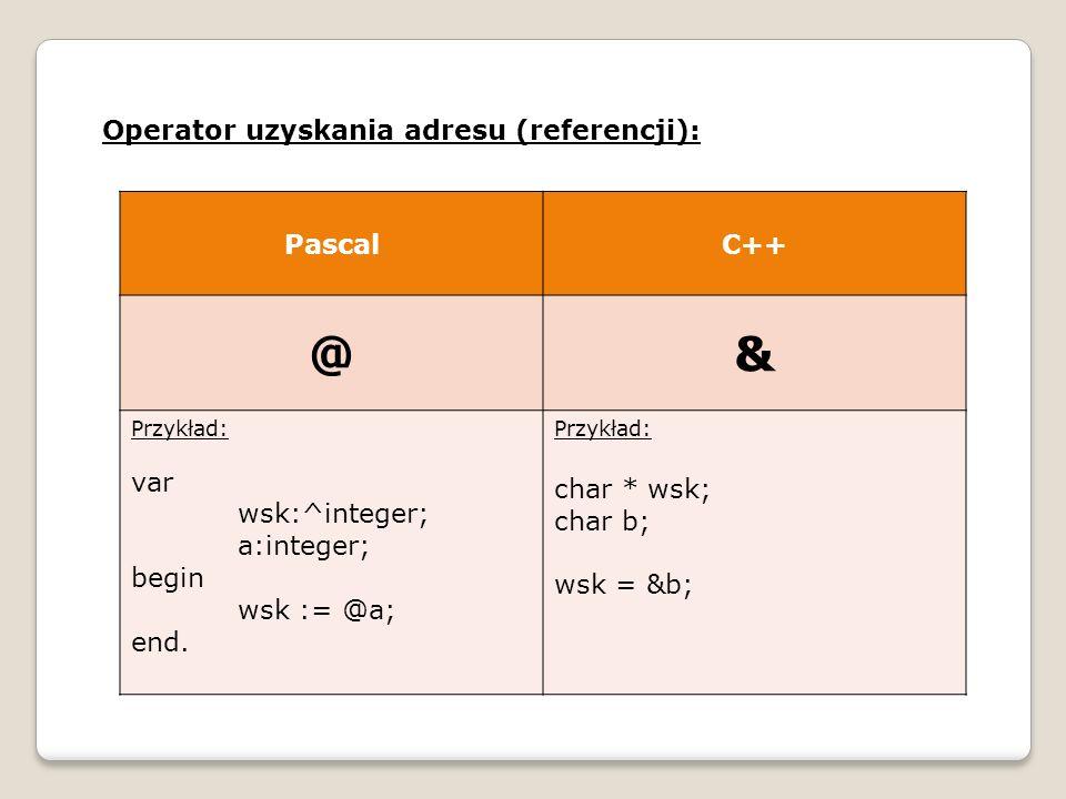 Operator uzyskania adresu (referencji): PascalC++ @& Przykład: var wsk:^integer; a:integer; begin wsk := @a; end. Przykład: char * wsk; char b; wsk =