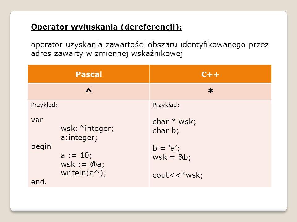 Operator wyłuskania (dereferencji): operator uzyskania zawartości obszaru identyfikowanego przez adres zawarty w zmiennej wskaźnikowej PascalC++ ^* Pr