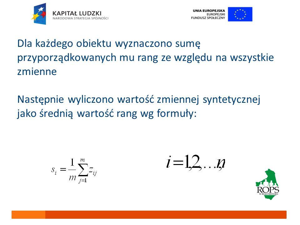 Dla każdego obiektu wyznaczono sumę przyporządkowanych mu rang ze względu na wszystkie zmienne Następnie wyliczono wartość zmiennej syntetycznej jako średnią wartość rang wg formuły: