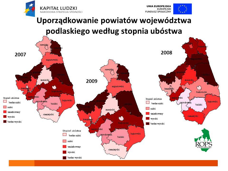 Rekomendacje Analiza poziomu ubóstwa powinna być przeprowadzana na poziomie gmin, a nie powiatów.