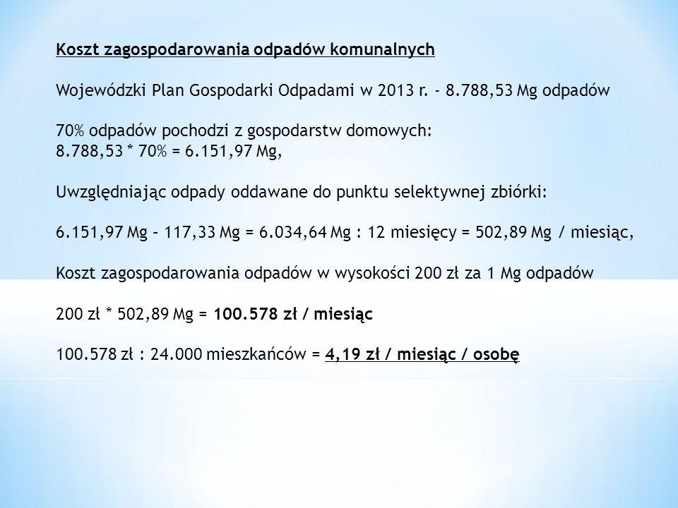 Koszt zagospodarowania odpadów komunalnych Wojewódzki Plan Gospodarki Odpadami w 2013 r.
