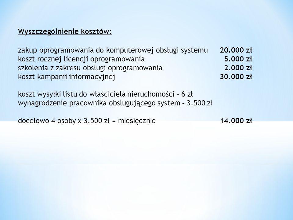 Wyszczególnienie kosztów : zakup oprogramowania do komputerowej obsługi systemu20.000 zł koszt rocznej licencji oprogramowania 5.000 zł szkolenia z zakresu obsługi oprogramowania 2.000 zł koszt kampanii informacyjnej 30.000 zł koszt wysyłki listu do właściciela nieruchomości - 6 zł wynagrodzenie pracownika obsługującego system - 3.500 zł docelowo 4 osoby x 3.500 zł = miesięcznie 14.000 zł