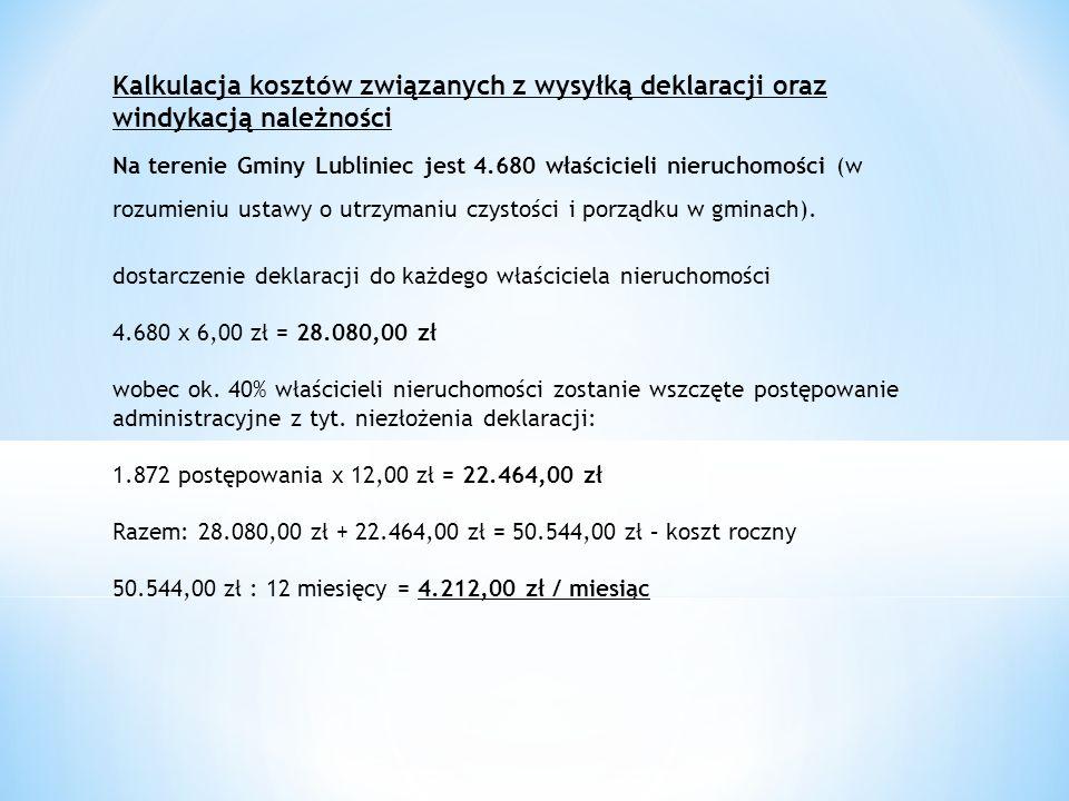 Kalkulacja kosztów związanych z wysyłką deklaracji oraz windykacją należności Na terenie Gminy Lubliniec jest 4.680 właścicieli nieruchomości (w rozumieniu ustawy o utrzymaniu czystości i porządku w gminach).