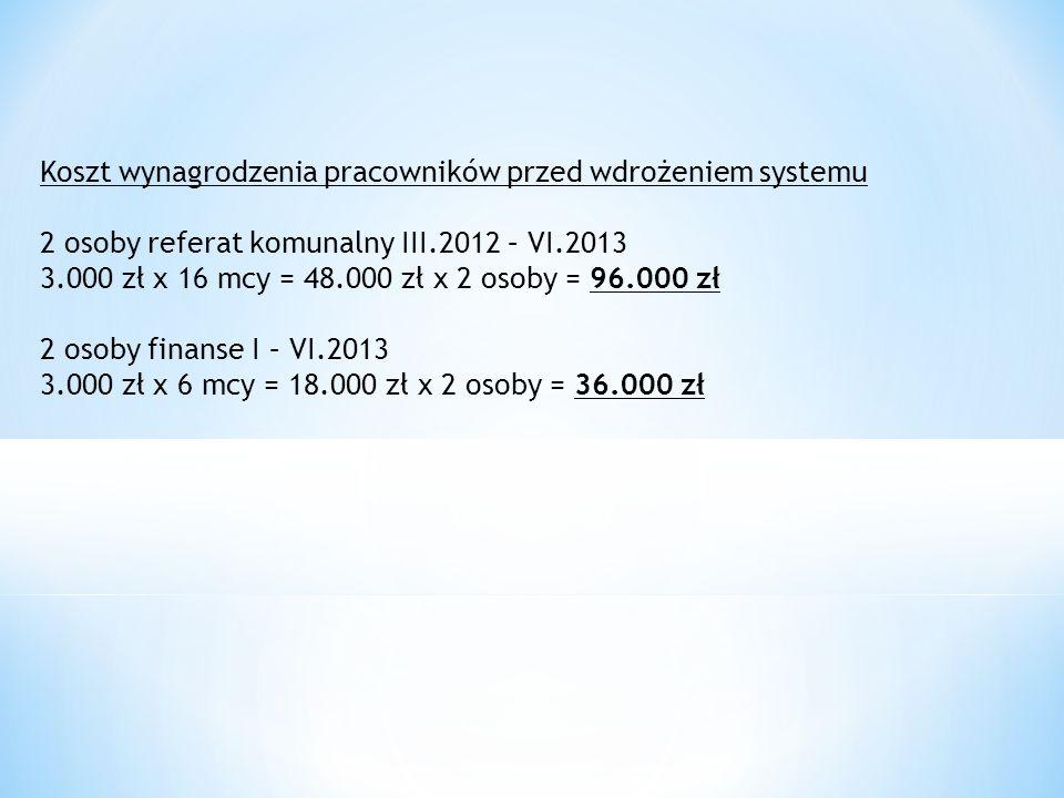 Koszt wynagrodzenia pracowników przed wdrożeniem systemu 2 osoby referat komunalny III.2012 – VI.2013 3.000 zł x 16 mcy = 48.000 zł x 2 osoby = 96.000 zł 2 osoby finanse I – VI.2013 3.000 zł x 6 mcy = 18.000 zł x 2 osoby = 36.000 zł