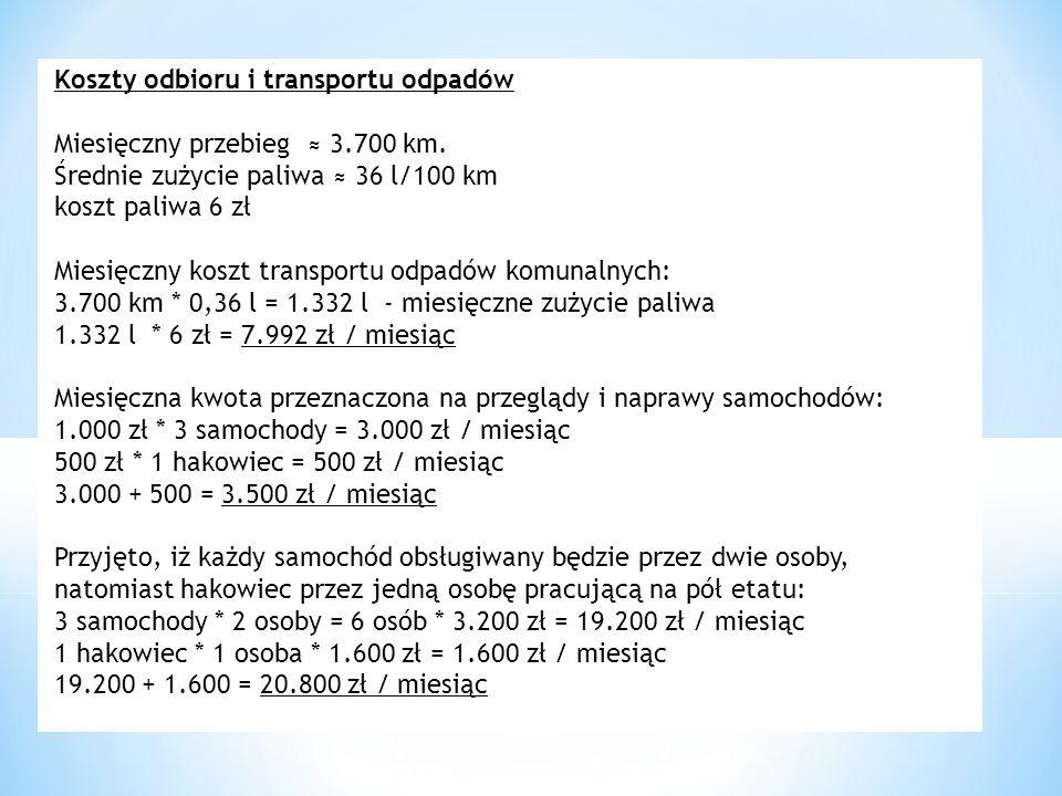 Koszty odbioru i transportu odpadów Miesięczny przebieg 3.700 km.
