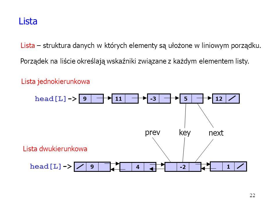 22 Lista – struktura danych w których elementy są ułożone w liniowym porządku.