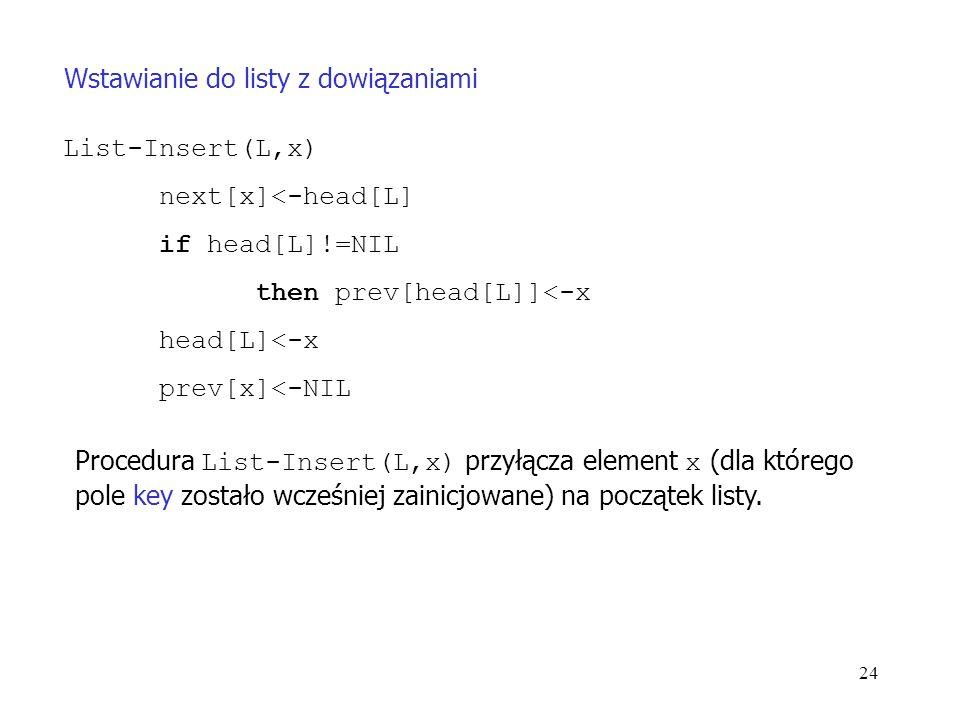 24 Wstawianie do listy z dowiązaniami List-Insert(L,x) next[x]<-head[L] if head[L]!=NIL then prev[head[L]]<-x head[L]<-x prev[x]<-NIL Procedura List-Insert(L,x) przyłącza element x (dla którego pole key zostało wcześniej zainicjowane) na początek listy.