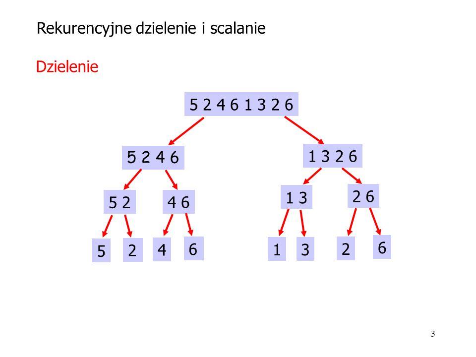 3 Rekurencyjne dzielenie i scalanie 5 2 4 6 1 3 2 6 5 2 4 6 1 3 2 6 5 2 4 6 1 3 2 6 Dzielenie 1 3 2 6 4 6 5 2