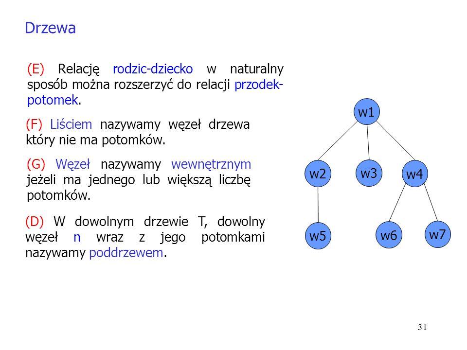 31 w1 w2 w3 w4 w6 w7 w5 (E) Relację rodzic-dziecko w naturalny sposób można rozszerzyć do relacji przodek- potomek.