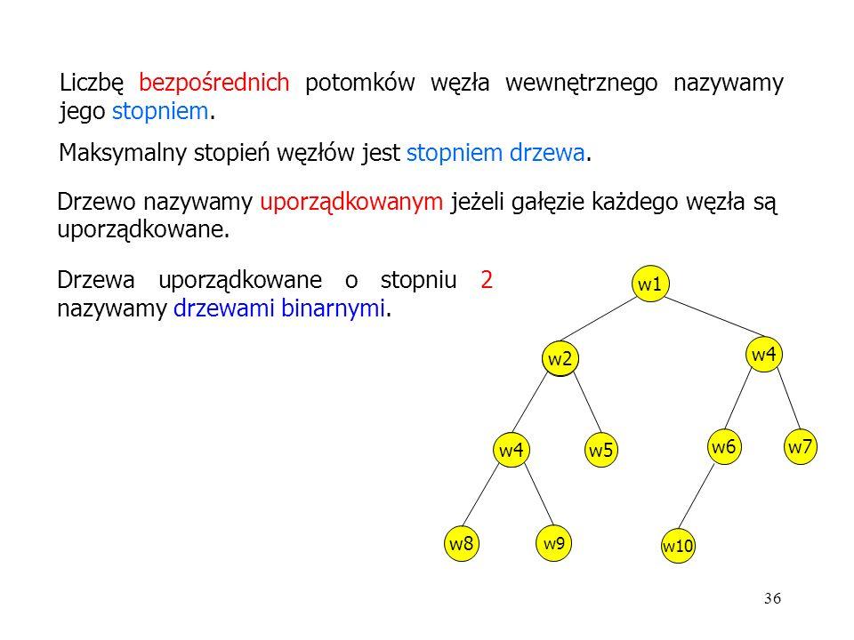 36 Liczbę bezpośrednich potomków węzła wewnętrznego nazywamy jego stopniem.