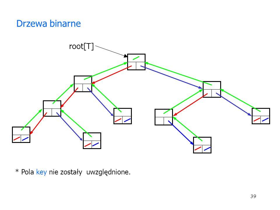 39 root[T] Drzewa binarne * Pola key nie zostały uwzględnione.