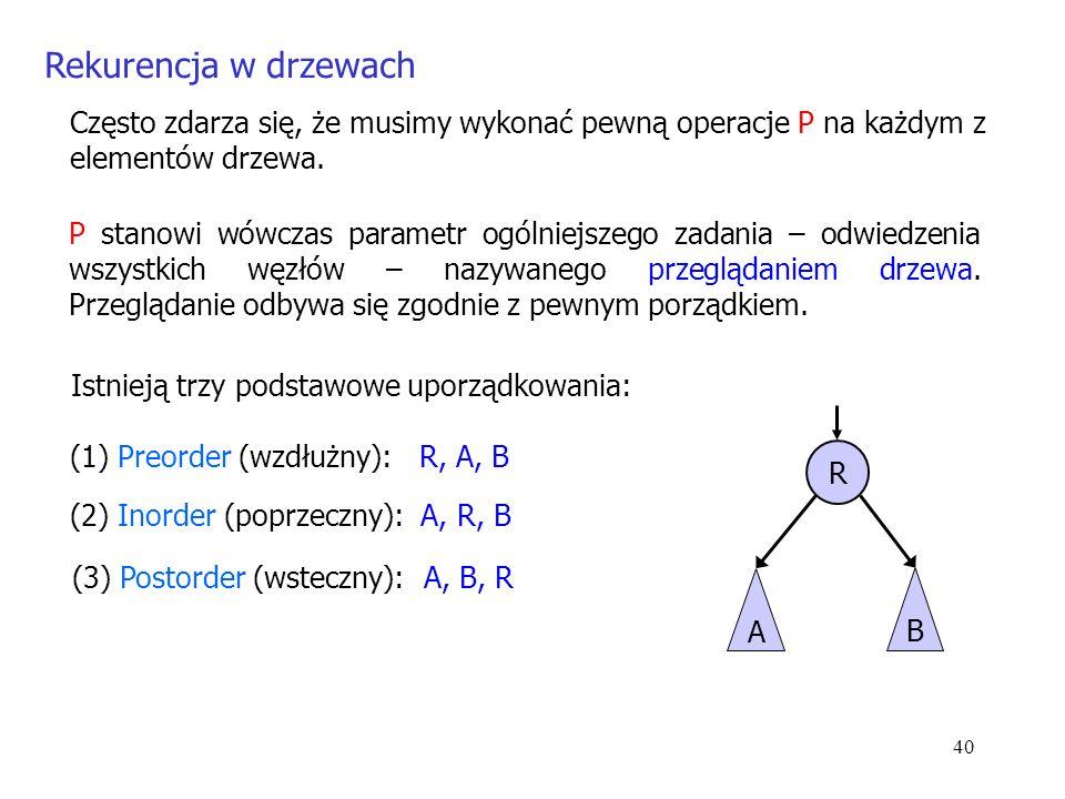40 Rekurencja w drzewach Często zdarza się, że musimy wykonać pewną operacje P na każdym z elementów drzewa.