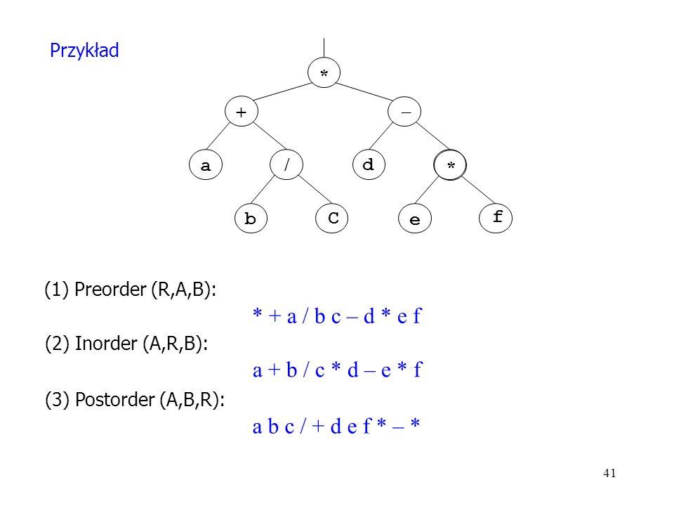 41 * + _ / * a b C d e f Przykład (1) Preorder (R,A,B): * + a / b c – d * e f (2) Inorder (A,R,B): a + b / c * d – e * f (3) Postorder (A,B,R): a b c / + d e f * – *