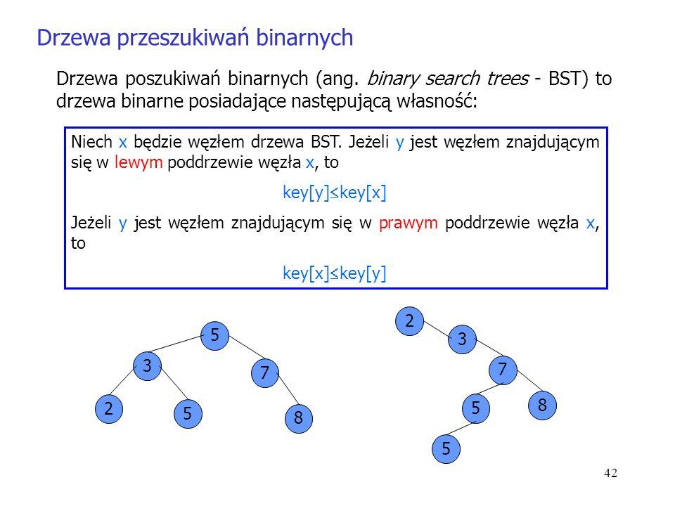 42 Drzewa przeszukiwań binarnych Drzewa poszukiwań binarnych (ang.