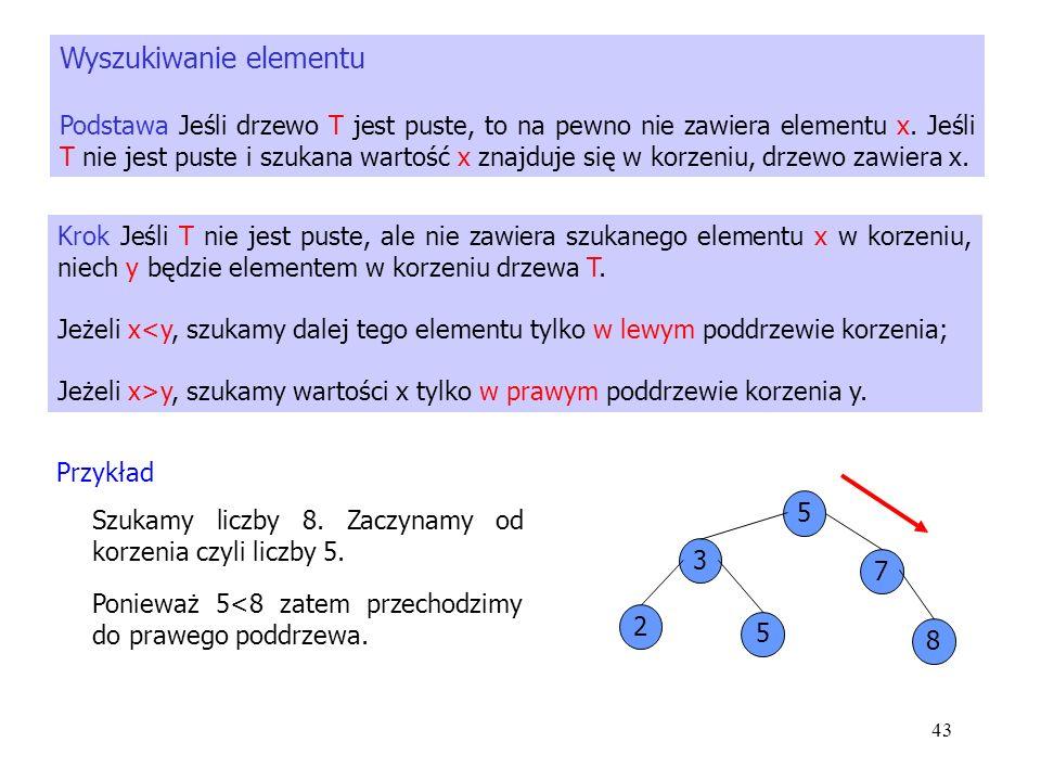 43 Wyszukiwanie elementu Podstawa Jeśli drzewo T jest puste, to na pewno nie zawiera elementu x.