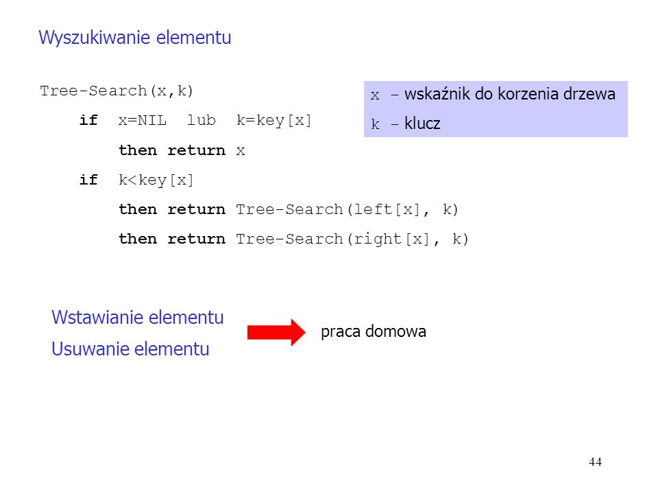 44 Tree-Search(x,k) if x=NIL lub k=key[x] then return x if k<key[x] then return Tree-Search(left[x], k) then return Tree-Search(right[x], k) x – wskaźnik do korzenia drzewa k - klucz Wyszukiwanie elementu Wstawianie elementu Usuwanie elementu praca domowa