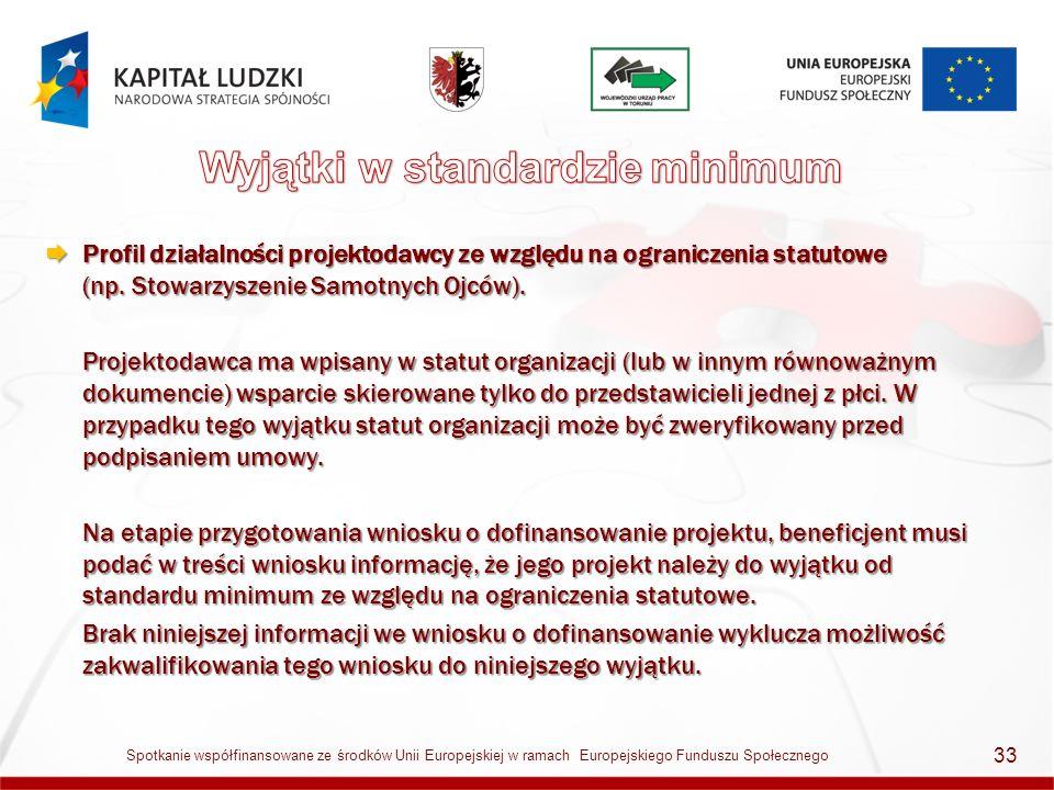 Profil działalności projektodawcy ze względu na ograniczenia statutowe (np.