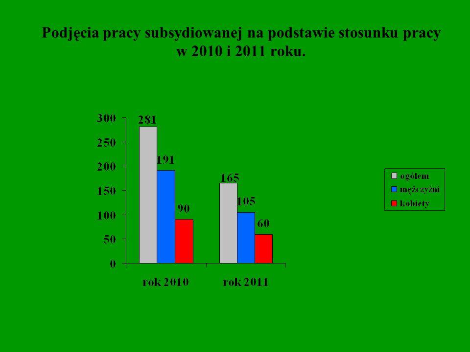 Podjęcia pracy subsydiowanej na podstawie stosunku pracy w 2010 i 2011 roku.