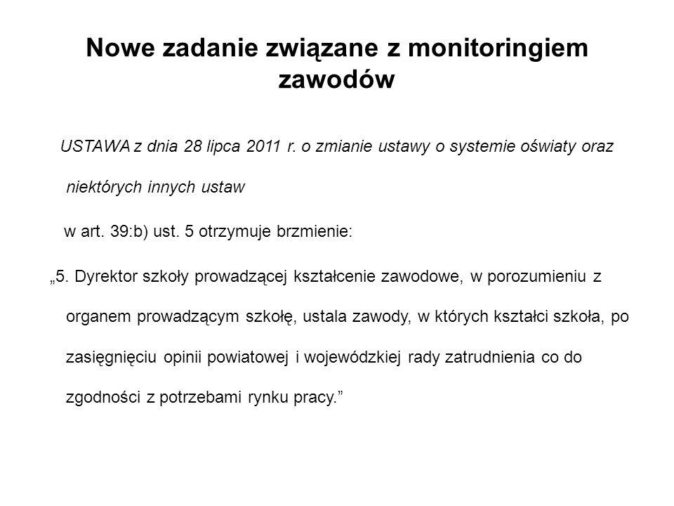 Nowe zadanie związane z monitoringiem zawodów USTAWA z dnia 28 lipca 2011 r.