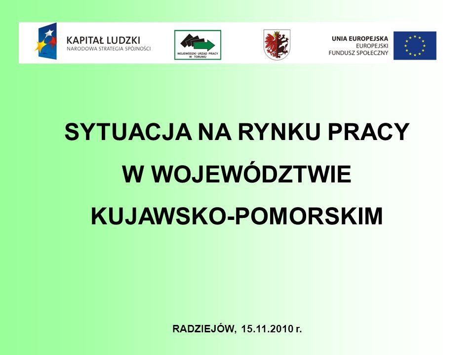 SYTUACJA NA RYNKU PRACY W WOJEWÓDZTWIE KUJAWSKO-POMORSKIM RADZIEJÓW, 15.11.2010 r.