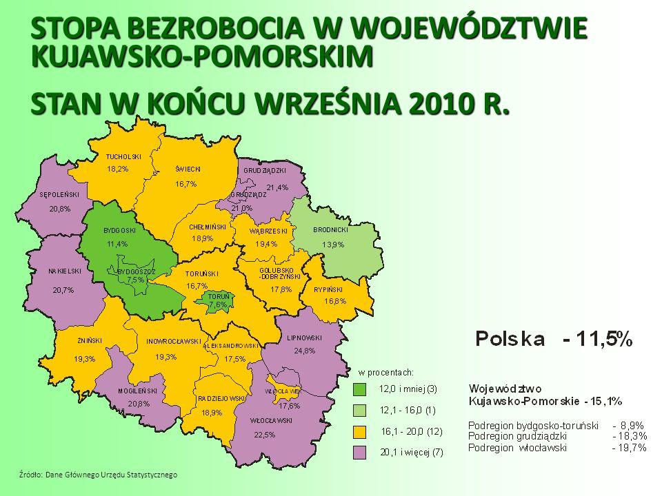 STOPA BEZROBOCIA W WOJEWÓDZTWIE KUJAWSKO-POMORSKIM STAN W KOŃCU WRZEŚNIA 2010 R.
