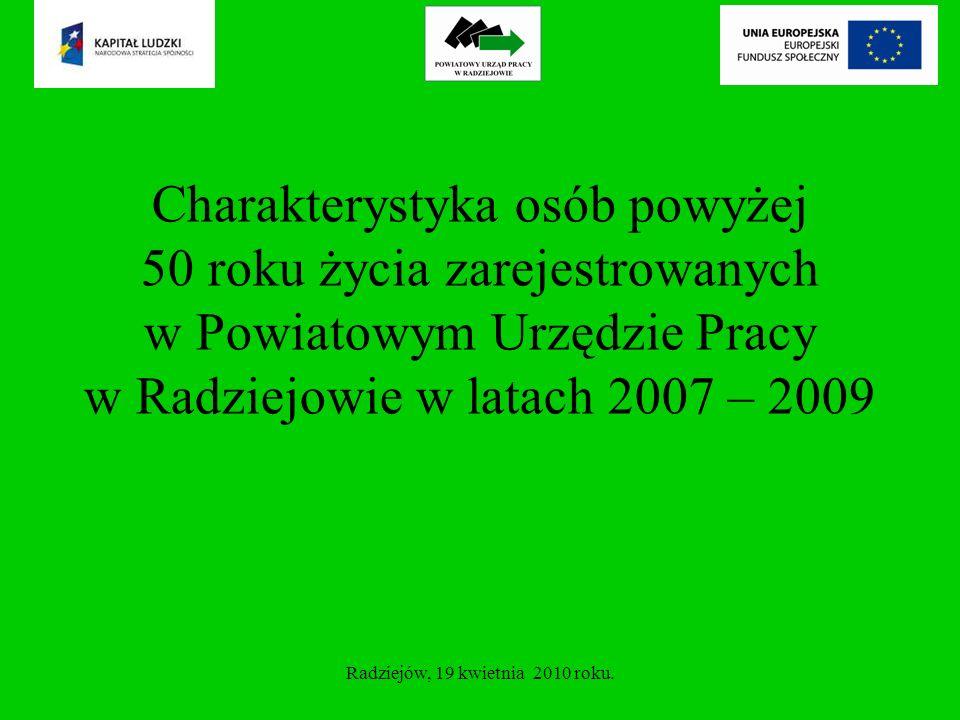 Charakterystyka osób powyżej 50 roku życia zarejestrowanych w Powiatowym Urzędzie Pracy w Radziejowie w latach 2007 – 2009 Radziejów, 19 kwietnia 2010 roku.