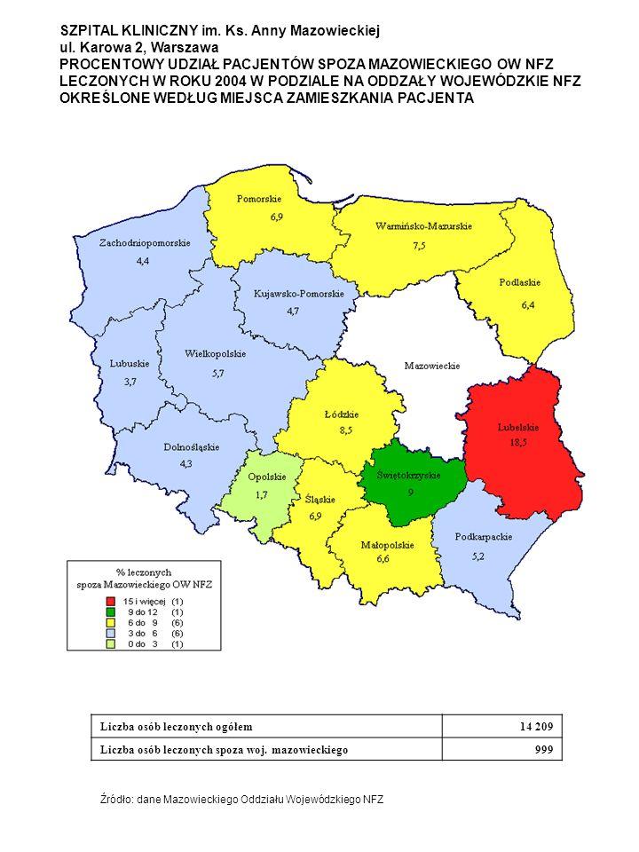 MIGRACJE PACJENTÓW POMIĘDZY SZPITALAMI W 2004 R.SZPITAL WOLSKI im.