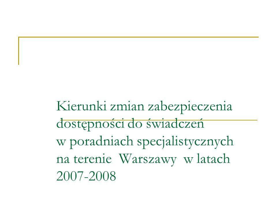 Kierunki zmian zabezpieczenia świadczeń w poradniach chirurgii ogólnej w Warszawie w latach 2007-2008 Dzielnica warszawy Ilość punktów na 10.000 mieszkańców Kierunki zmian ilości świadczeń oczekiwane przez MOW NFZ Bemowo4 683,0 Białołeka1 670,4 Wskazane zwiększenie dostępności Bielany5 405,4 Mokotów6 395,3 Ochota15 490,4 Praga-Południe4 312,9 Praga-Północ9 349,8 Rembertów6 633,5 Śródmieście19 954,6 Nie wskazane zwiększenie dostępności Targówek5 255,8 Ursus2 903,9 Ursynów2 188,4 Wskazane zwiększenie dostępności Wawer8 384,9 Wesoła0,0 Wskazane zwiększenie dostępności Wilanów0,0 Wskazane zwiększenie dostępności Włochy1 531,2 Wskazane zwiększenie dostępności Wola5 378,6 Żoliborz10 398,0