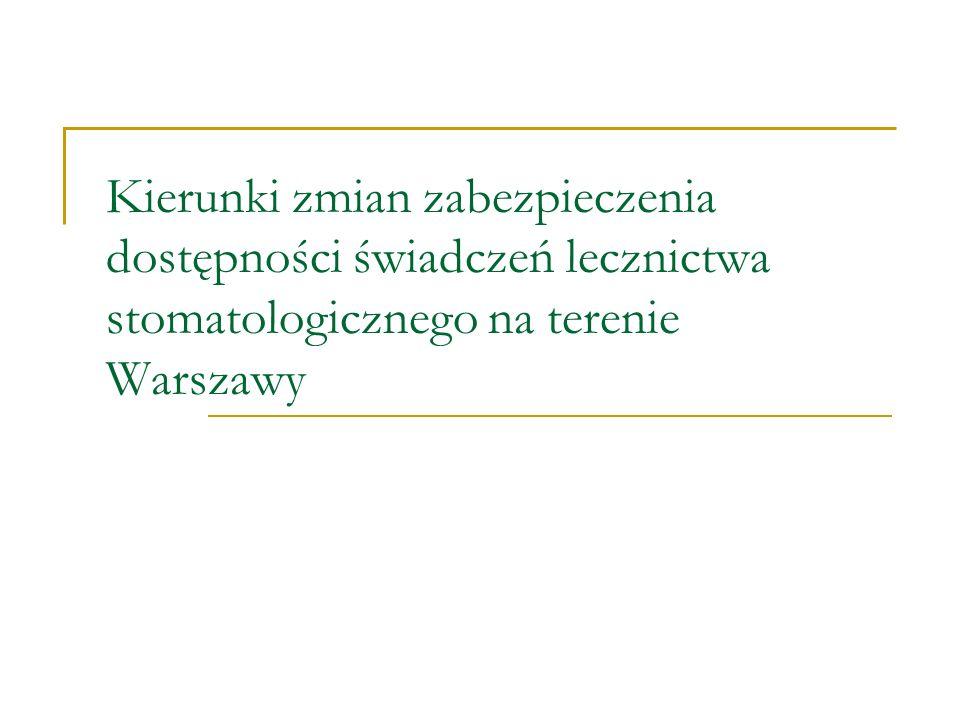 Kierunki zmian zabezpieczenia dostępności świadczeń lecznictwa stomatologicznego na terenie Warszawy