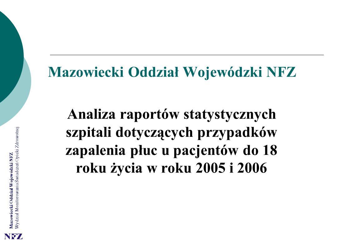 Mazowiecki Oddział Wojewódzki NFZ Wydział Monitorowania Świadczeń Opieki Zdrowotnej Mazowiecki Oddział Wojewódzki NFZ Analiza raportów statystycznych szpitali dotyczących przypadków zapalenia płuc u pacjentów do 18 roku życia w roku 2005 i 2006