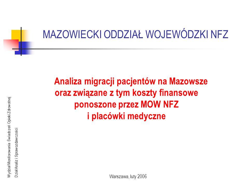 Analiza migracji pacjentów na Mazowsze oraz związane z tym koszty finansowe ponoszone przez MOW NFZ i placówki medyczne MAZOWIECKI ODDZIAŁ WOJEWÓDZKI NFZ Wydział Monitorowania Świadczeń Opieki Zdrowotnej Dział Analiz i Sprawozdawczości Warszawa, luty 2006