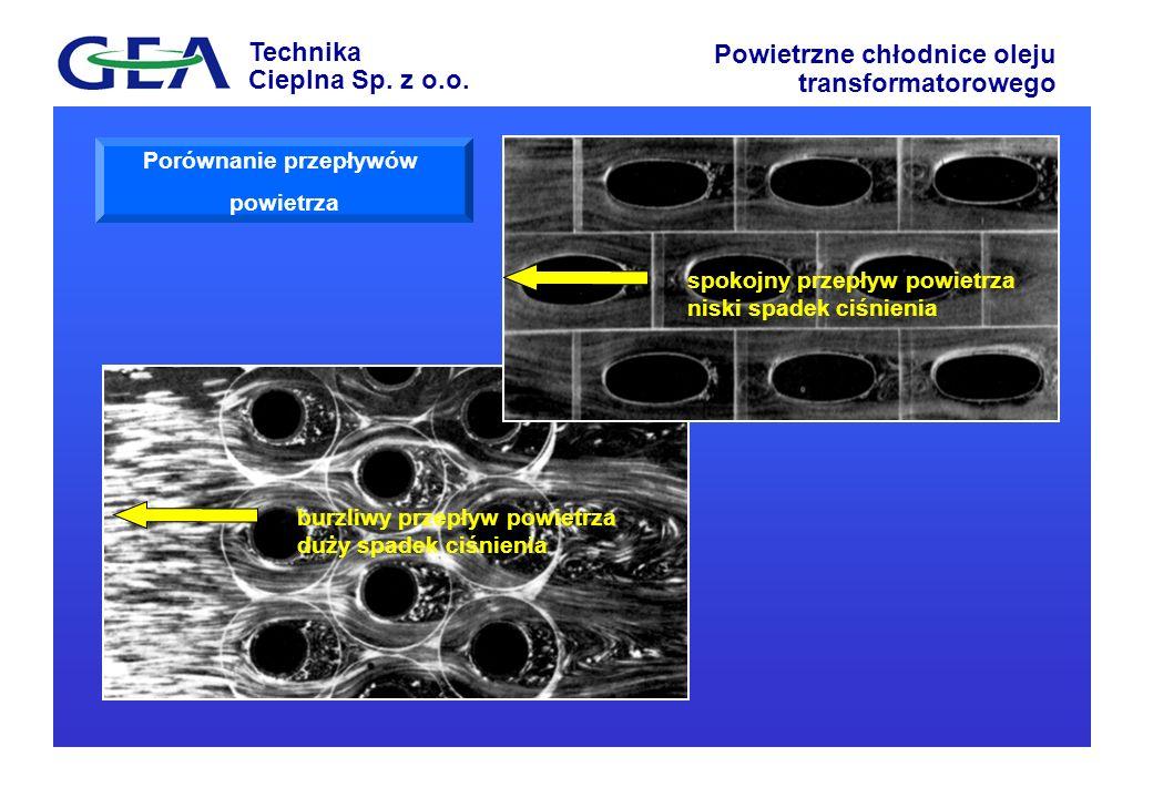 Technika Cieplna Sp. z o.o. Powietrzne chłodnice oleju transformatorowego Porównanie przepływów powietrza burzliwy przepływ powietrza duży spadek ciśn