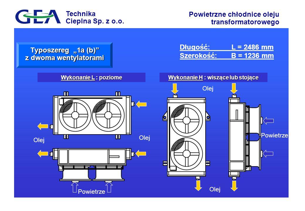 Technika Cieplna Sp. z o.o. Powietrzne chłodnice oleju transformatorowego Wykonanie H : wiszące lub stojące Wykonanie L : poziome Typoszereg 1a (b) z