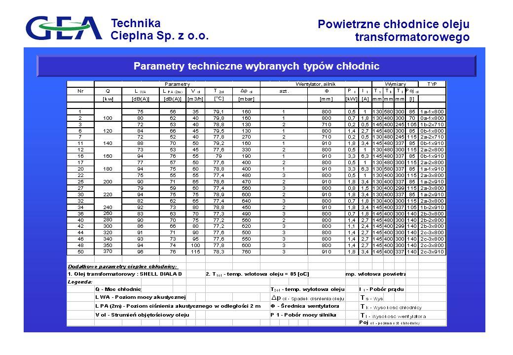 Technika Cieplna Sp. z o.o. Powietrzne chłodnice oleju transformatorowego Parametry techniczne wybranych typów chłodnic