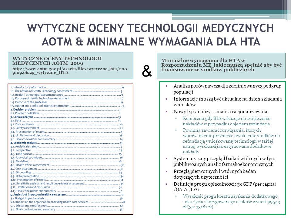 WYTYCZNE OCENY TECHNOLOGII MEDYCZNYCH AOTM & MINIMALNE WYMAGANIA DLA HTA WYTYCZNE OCENY TECHNOLOGII MEDYCZNYCH AOTM 2009 http://www.aotm.gov.pl/assets/files/wytyczne_hta/200 9/09.06.29_wytyczne_HTA Minimalne wymagania dla HTA w Rozporzadzeniu MZ jakie muszą spełnić aby być finansowane ze środków publicznych Analiza porównawcza dla zdefiniowanycg podgrup populacji Informacje muszą być aktualne na dzień składania wniosków Nowy typ analizy – analiza racjonalizacyjna Konieczna gdy BIA wskazuje na zwiększenie nakładów w przypadku objeciem refundacją Powinna zawierać rozwiązania, ktorych wprowadzenie przyniesie uwolnienie środków na refundacją wnioskowanej technologii w takiej samej wysokosci jak estymowane dodatkowe nakłady Systematyczny przegląd badań wtórnych w tym publikwoanych analiz farmakoekonomicznych Przeglą pierwotnych i wtórnych badań dotyczących użyteczności Definicja progu opłacalności: 3x GDP (per capita) /QALY, LYG Wysokość progu kosztu uzyskania dodatkowego roku życia skorygowanego o jakość wynosi 99543 zł (3 x 33181 zł).