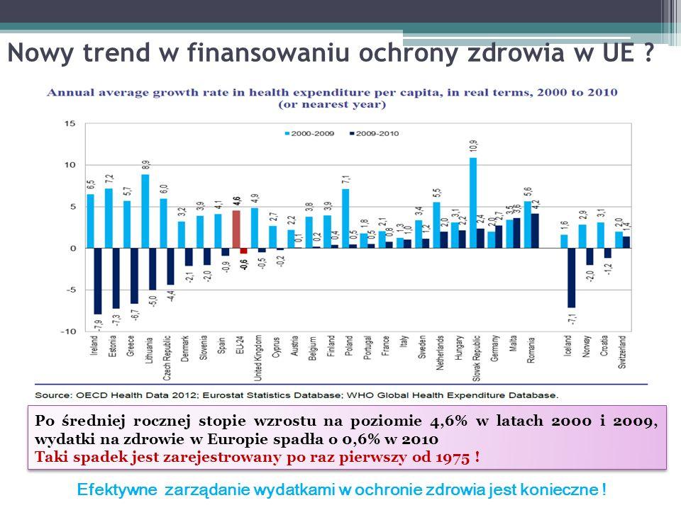 Nowy trend w finansowaniu ochrony zdrowia w UE .